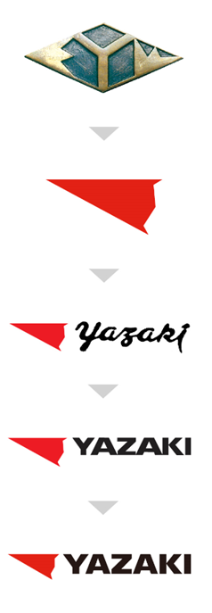 Yazaki Logo Evolution